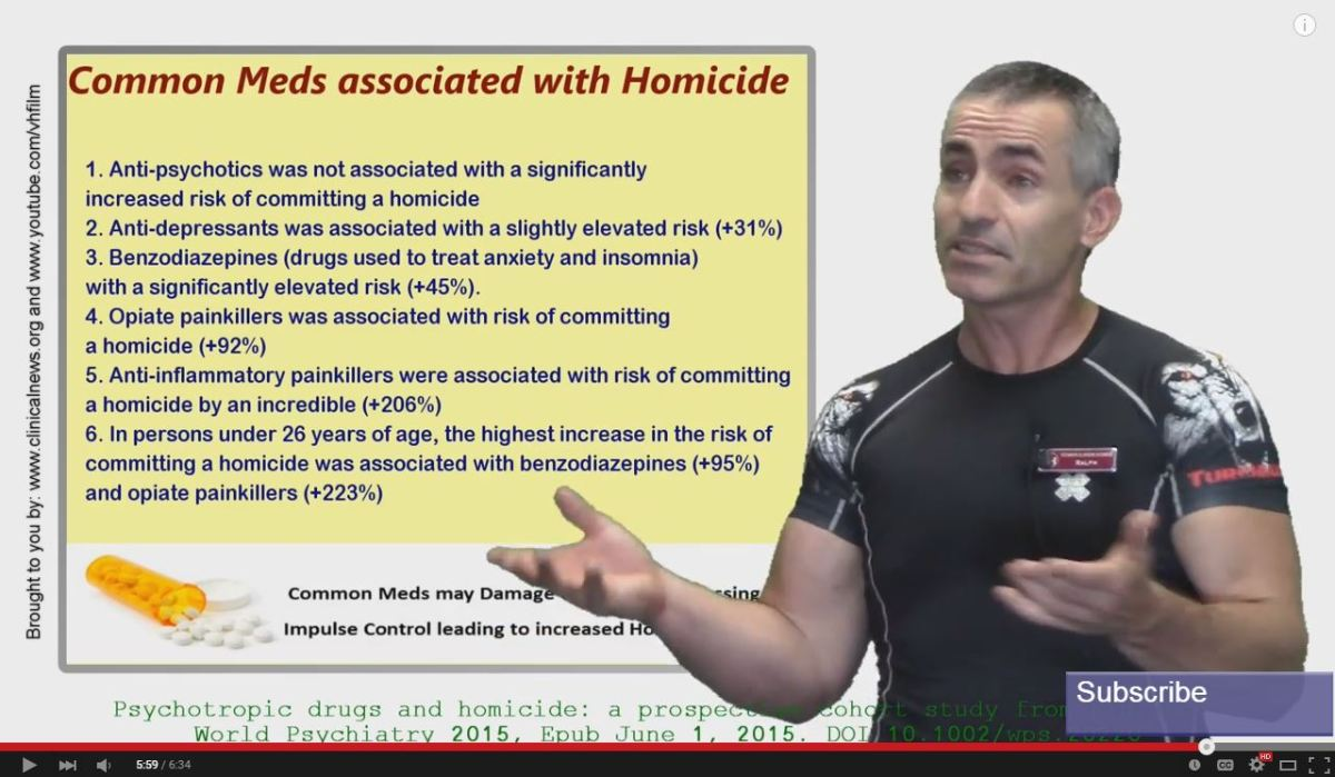 Common Medications associated withHomicide