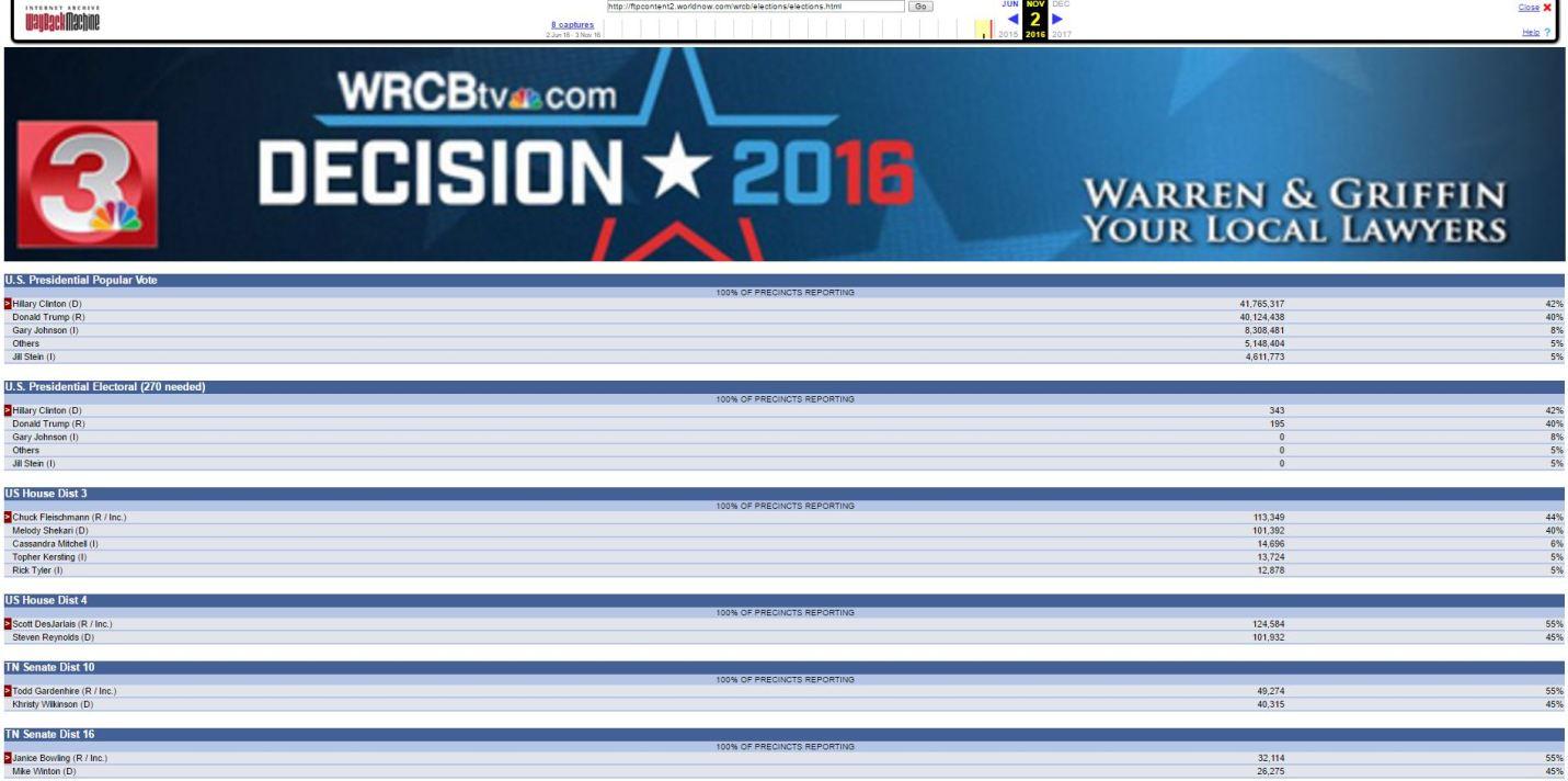 nov8th-election-results
