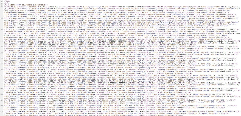 Nov 8th 2106 Election Results HTML SNIP